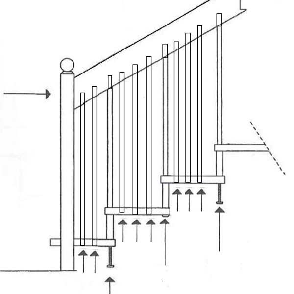 Staircase Design - Spindle Fixings